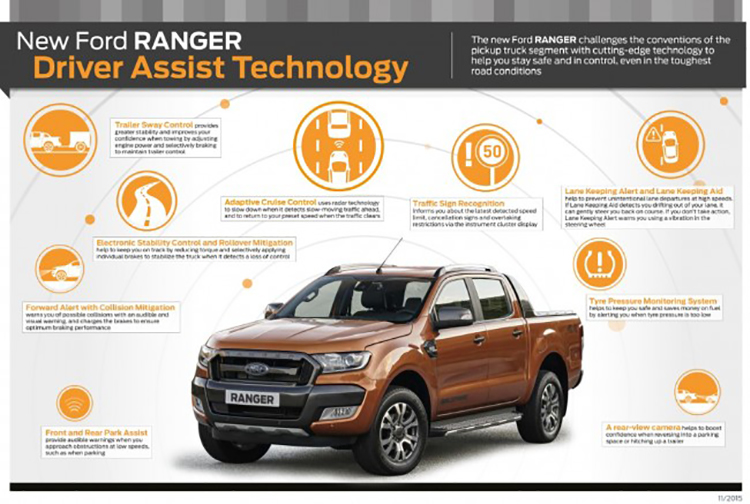 ranger_driver_assist_1450687441_n