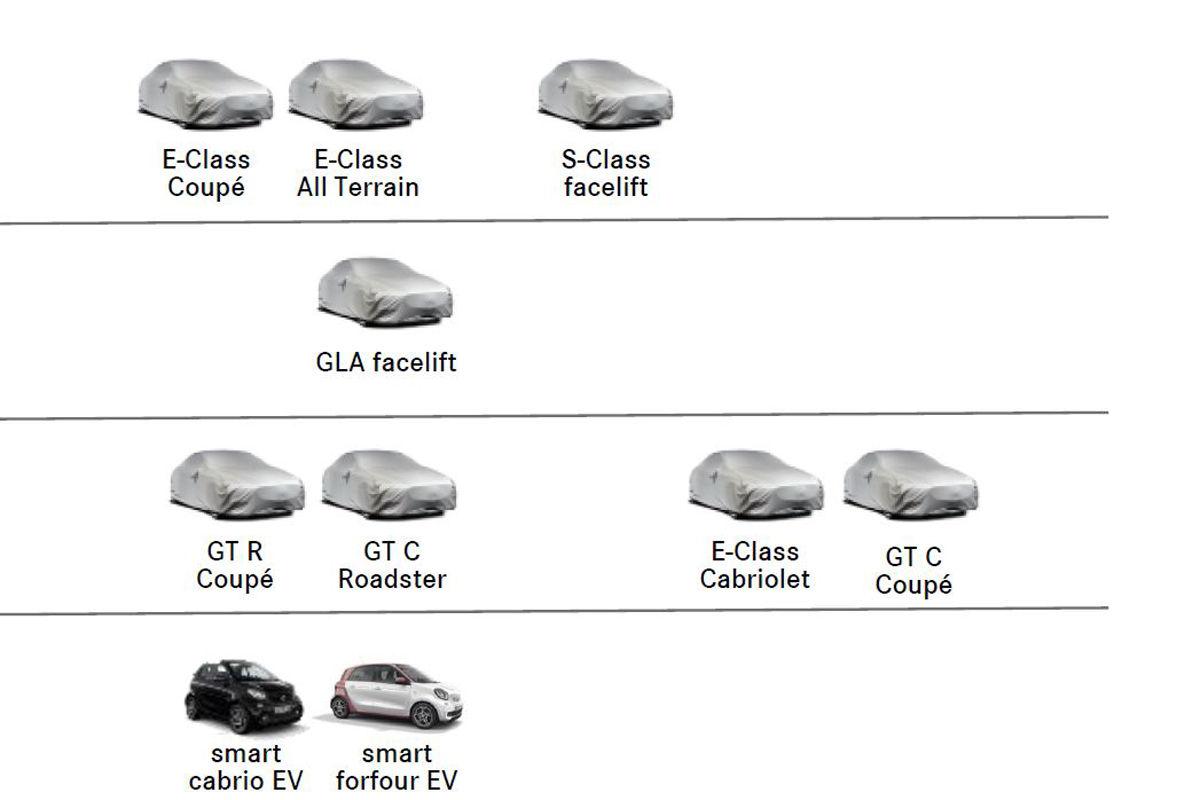 Автомобили Tesla (Тесла) - Продажа, Цены, Отзывы, Фото: 7 ...