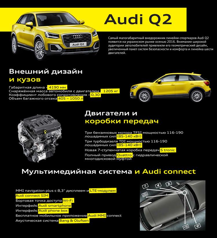 infographics_audi_q2