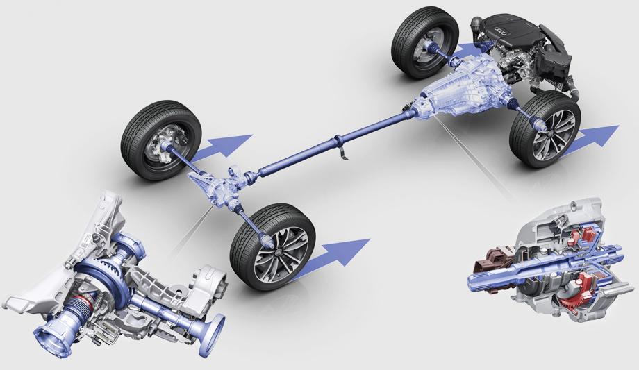 Система подключаемого полного привода Audi quattro Ultra в своей конструкции имеет многодисковую муфту с электроприводом и электронным управлением распределением тяги между осями. Когда муфта открыта, тяга не подается на трансмиссионный вал. Когда же замкнута, то крутящий момент передается на задние колеса.