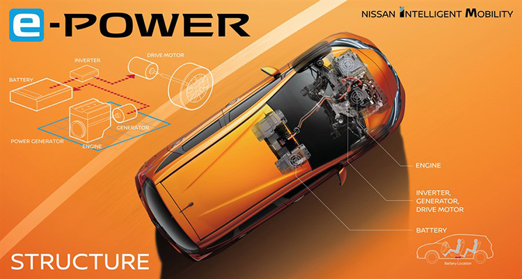 nissan-e-power-hybrid-2