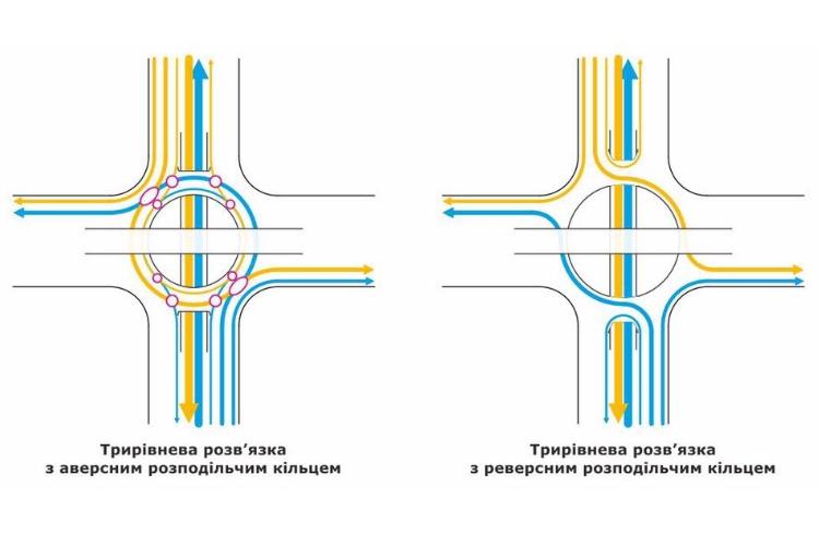 shulavka1
